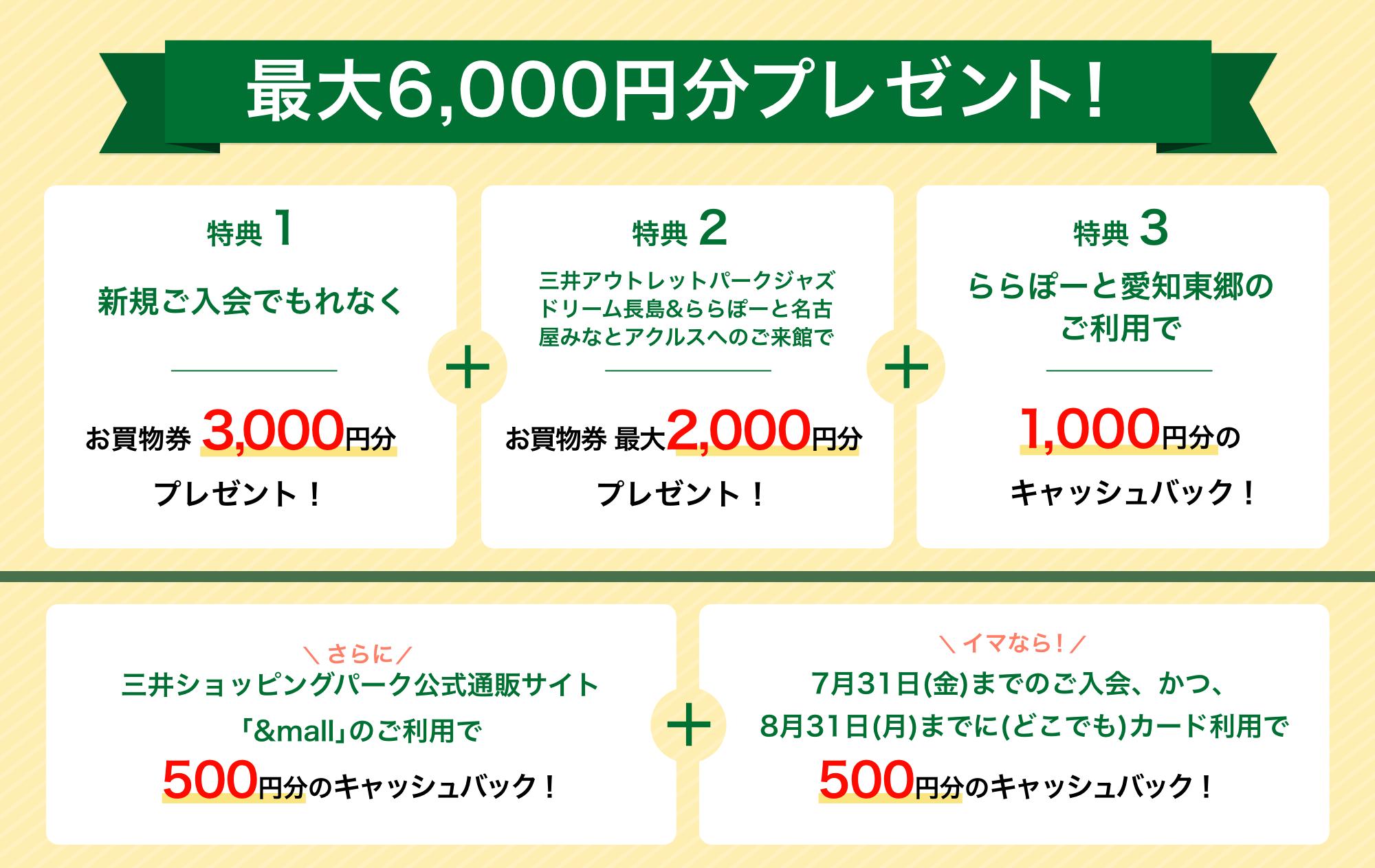 三井 ショッピング パーク カード 特典